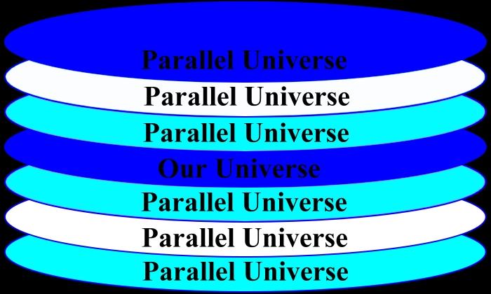 Parallel-univerzumok